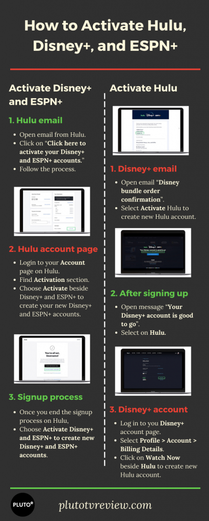 How to Activate Hulu, Disney+, and ESPN+ Accounts